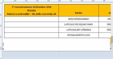 CONCENTRAMENTO BASKIN: ANCORA IN CAMPO PRIMA DI NATALE.