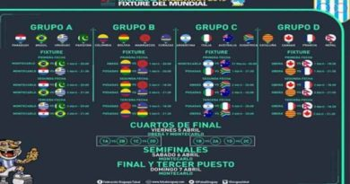 Calcio a 5 AMF: La Nazionale Maschile parteciperà alla Coppa del Mondo AMF in Argentina