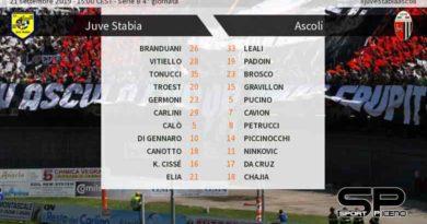 Juve Stabia-Ascoli 1-5. Un Picchio da favola, secondo tempo alla grande!