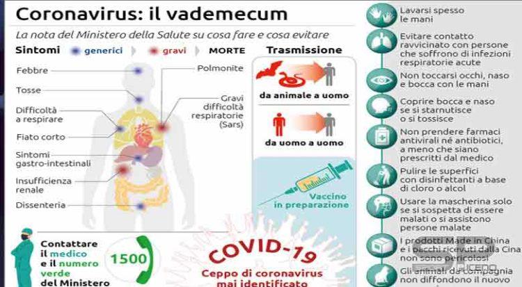 Coronavirus: Riunito il Gruppo operativo per l'emergenza regionale. Nessun caso positivo al momento nelle Marche – I tre casi monitorati sono negativi