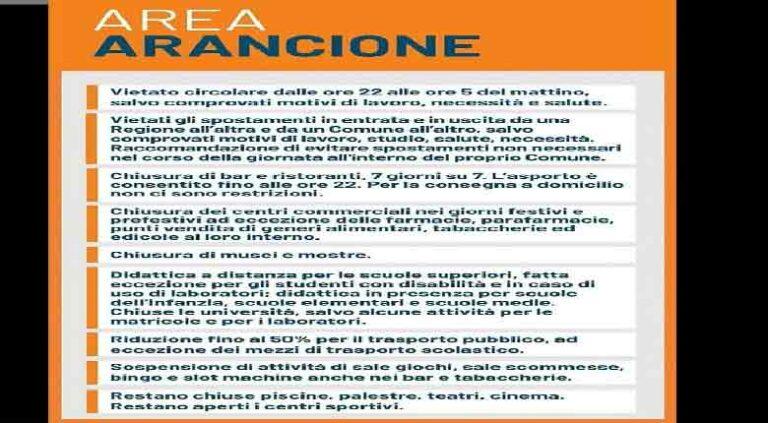 Marche Zona Arancione. il Mercatino dell'antiquariato non si svolgerà.